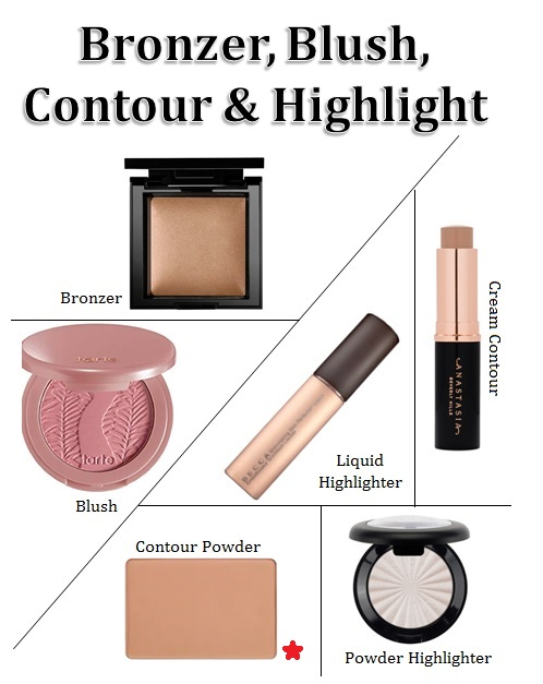 blushbronzecontourhighlight